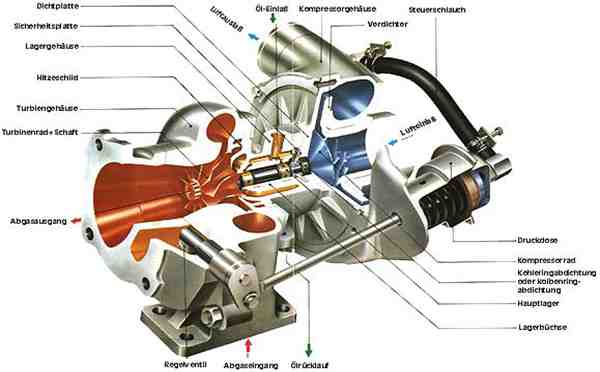 205 ford wiring diagrams free 15 on ford wiring diagrams free