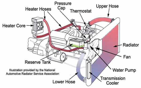 HD wallpapers wiring diagram honda civic 2001